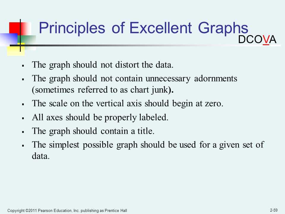 Copyright ©2011 Pearson Education, Inc. publishing as Prentice Hall 2-59 Principles of Excellent Graphs The graph should not distort the data. The gra