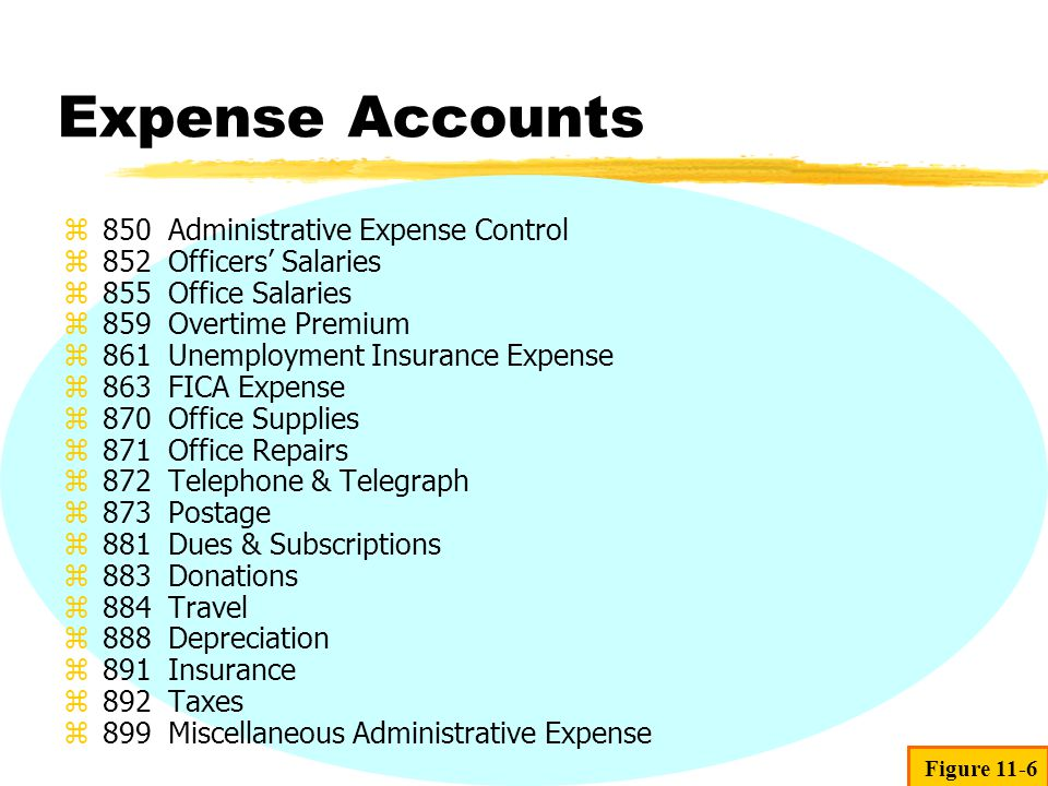 Expense Accounts z850Administrative Expense Control z852Officers Salaries z855Office Salaries z859Overtime Premium z861Unemployment Insurance Expense