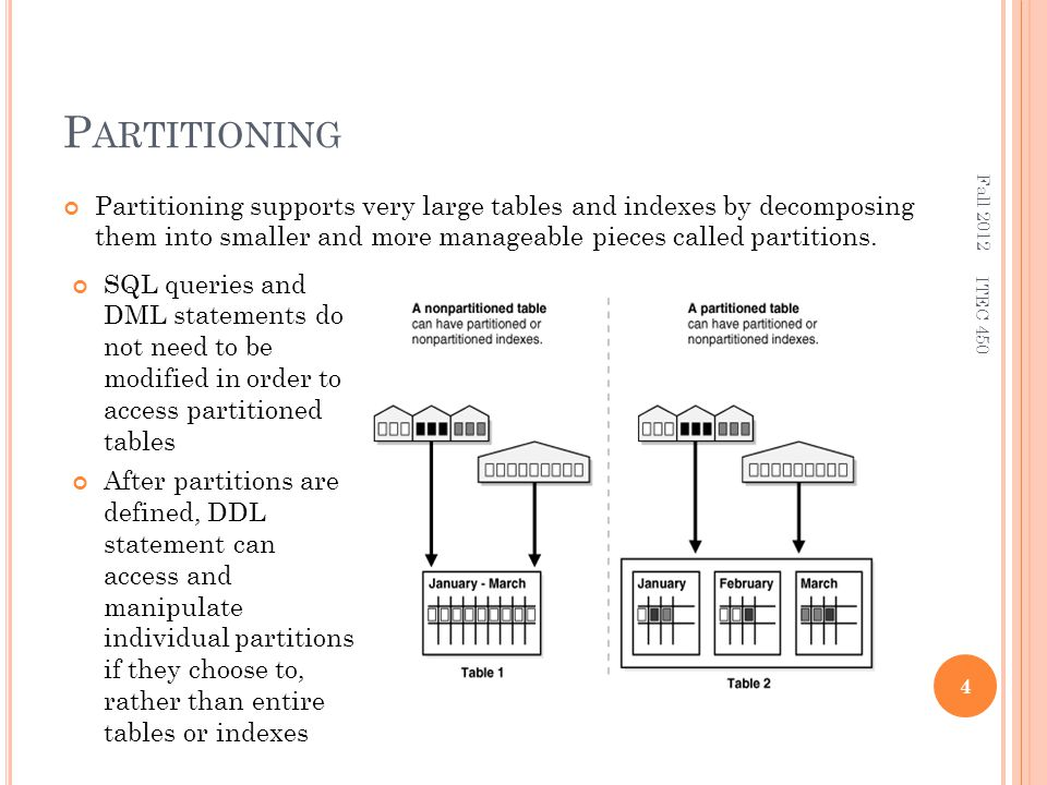 P ARTITIONING Partitioning supports very large tables and indexes by decomposing them into smaller and more manageable pieces called partitions.