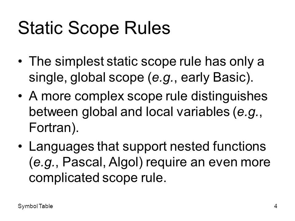Symbol Table15 Example: Static Scope var a : integer; procedure first a := 1; procedure second var a : integer; first(); begin a := 2; second(); write_integer(a); end; var a : integer; main() a := 2; second() var a : integer; first() a := 1; write_integer(a); The program prints 1