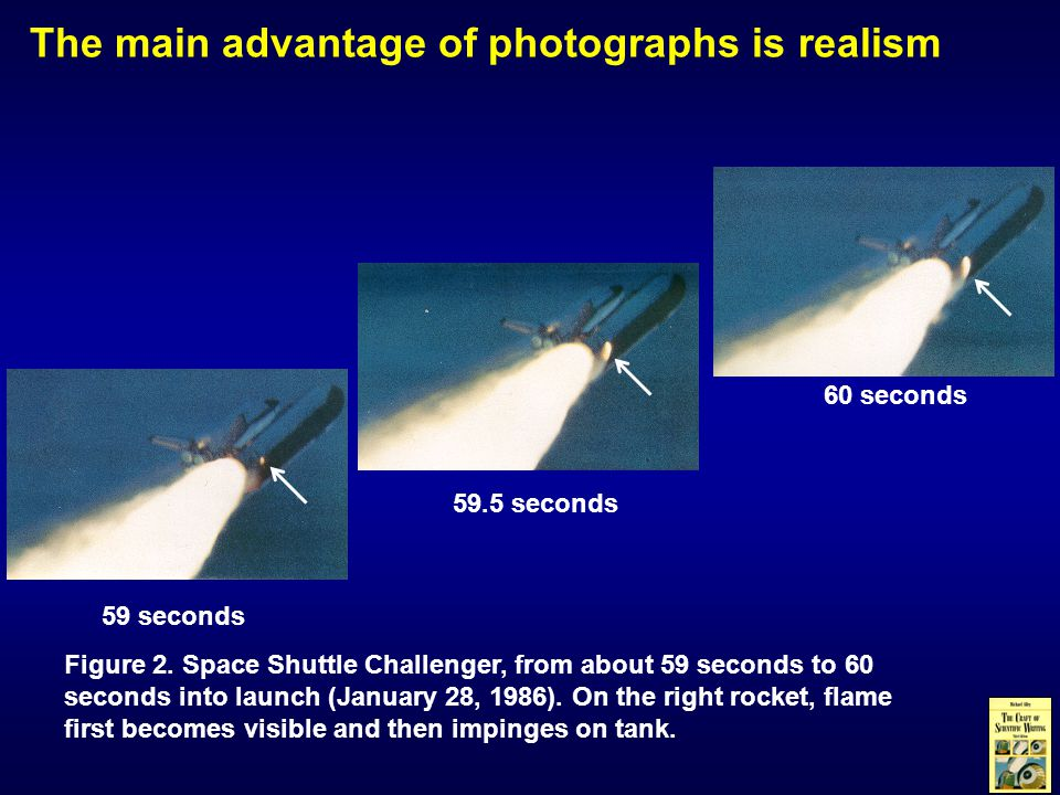 The main advantage of photographs is realism Figure 2.
