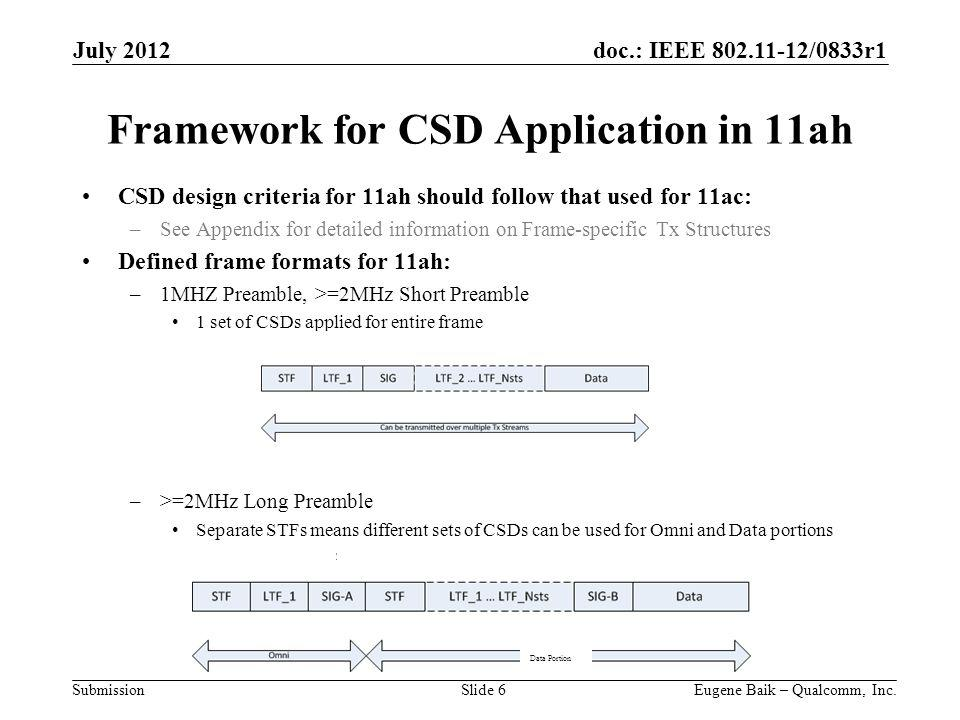 doc.: IEEE 802.11-12/0833r1 Submission 1MHz - 3Tx Stream CSD Rankings July 2012 Eugene Baik – Qualcomm, Inc.Slide 27 -1.171.44 -2.461.80 -2.391.94 -2.464.40 [0 1 4] -1.141.40-2.411.79-2.611.84 -2.614.45[0 3 7] -1.181.42-2.471.82-2.042.02 -2.474.49[0 1 5] -1.151.46-2.471.83-1.962.13 -2.474.61[0 3 4] -1.191.47-2.451.84-2.701.95 -2.704.64[0 4 5] -1.141.44-2.391.82-2.662.08 -2.664.74[0 4 7] -1.681.94-2.682.00-2.662.13 -2.684.81[0 5 7] -3.021.55-2.031.58-2.201.85 -3.024.87[0 3 5] 5th ptile95th ptile5th ptile95th ptile5th ptile95th ptile MAX of 95% of Channel Models MIN of 5% of Channel Models abs(MAX) + abs(MIN) CSD Vector AWGNDNLOS (stretched)SCM Urban Macro Ranking by abs(MAX) + abs(MIN) metric –Top 8 CSD choices shown for 3Tx Streams