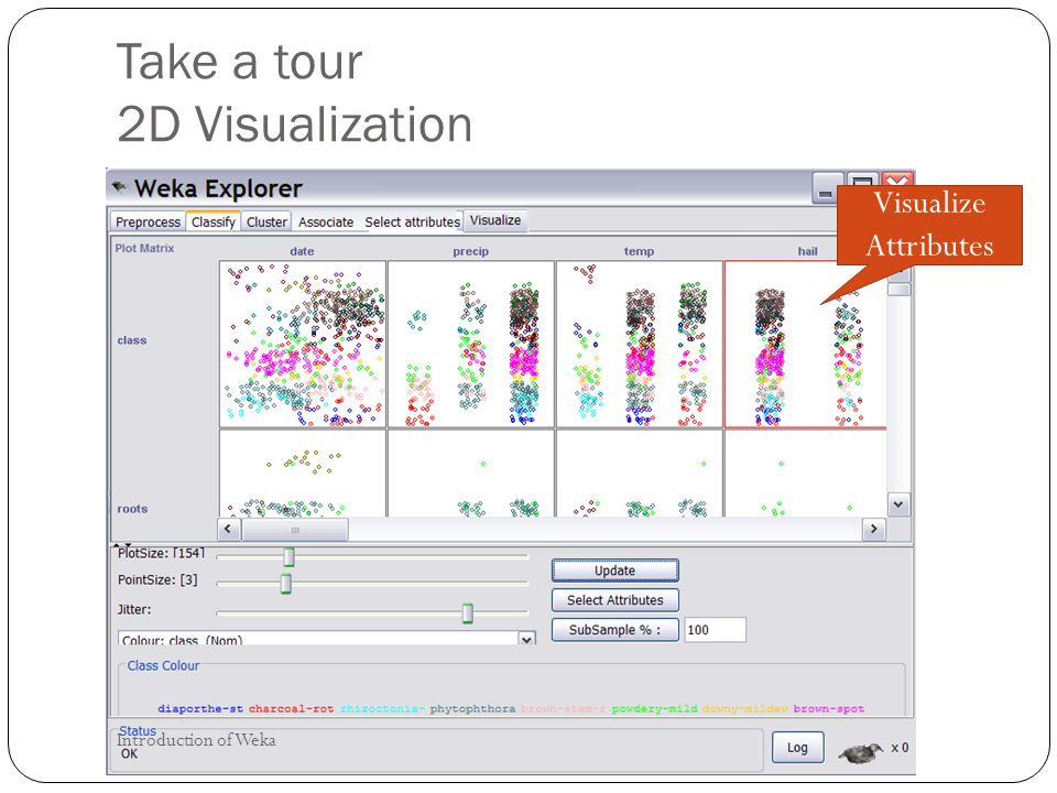 Take a tour 2D Visualization Visualize Attributes Introduction of Weka