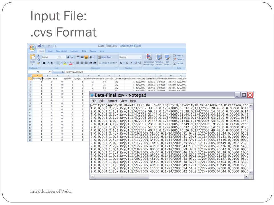 Input File:.cvs Format Introduction of Weka