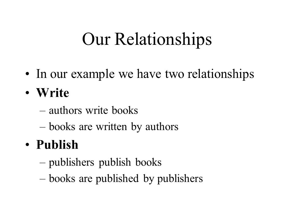 Our Relationships In our example we have two relationships Write –authors write books –books are written by authors Publish –publishers publish books –books are published by publishers