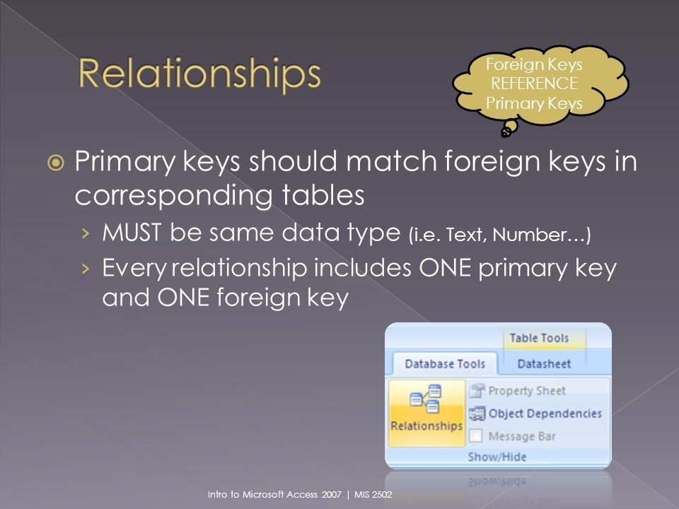 Primary keys should match foreign keys in corresponding tables MUST be same data type (i.e.