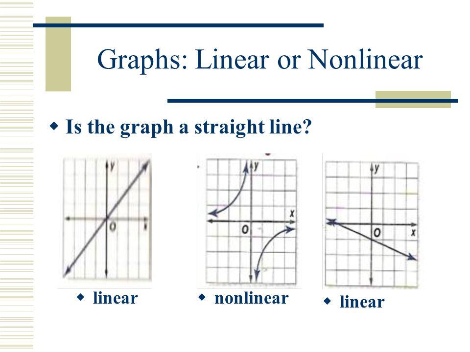 Identify: Linear or Nonlinear Graph? linear nonlinear