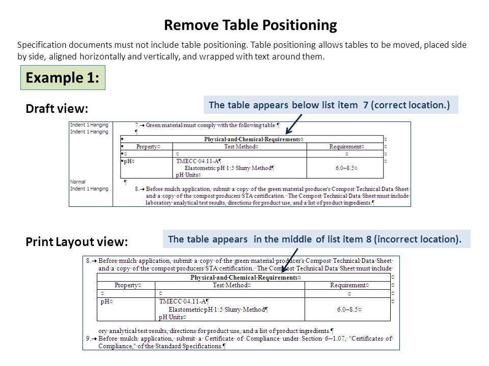 Remove Table Positioning Specification documents must not include table positioning.