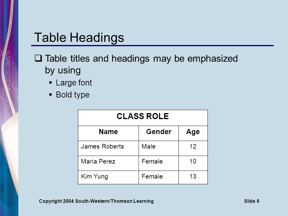 Copyright 2004 South-Western/Thomson LearningSlide 6 Table titles and headings may be emphasized by using Large font Bold type Table Headings CLASS ROLE NameGenderAge James RobertsMale12 Maria PerezFemale10 Kim YungFemale13