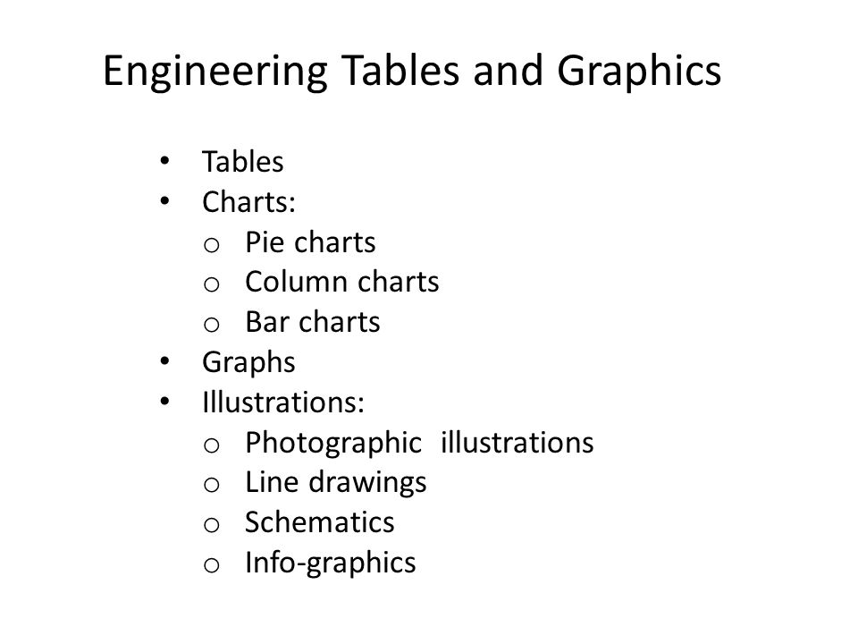 Engineering Tables and Graphics Tables Charts: o Pie charts o Column charts o Bar charts Graphs Illustrations: o Photographic illustrations o Line drawings o Schematics o Info-graphics