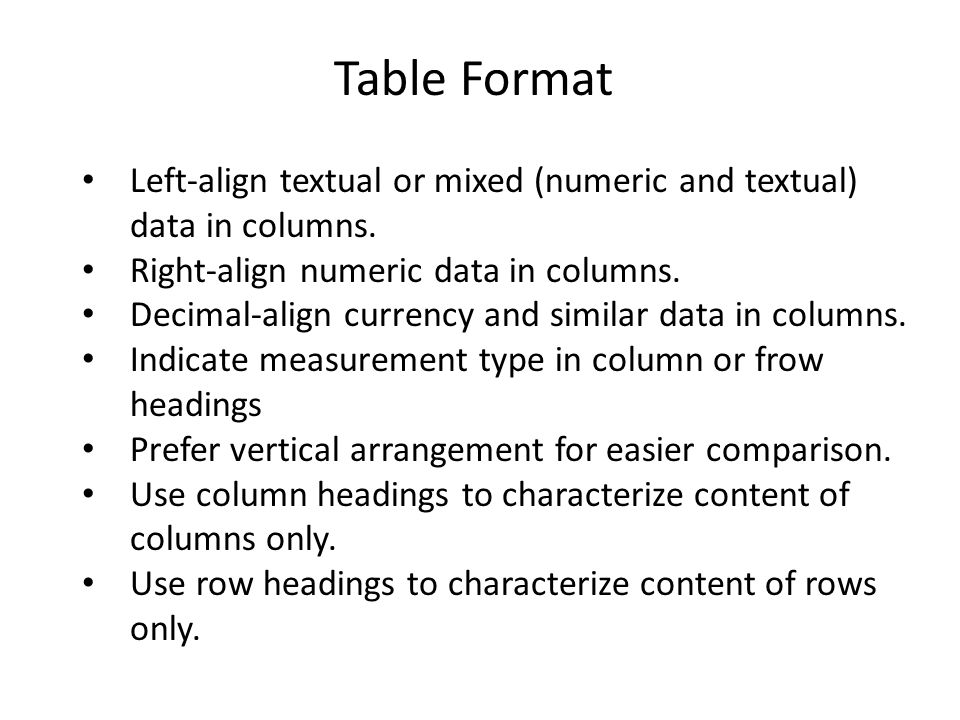 Table Format Left-align textual or mixed (numeric and textual) data in columns.