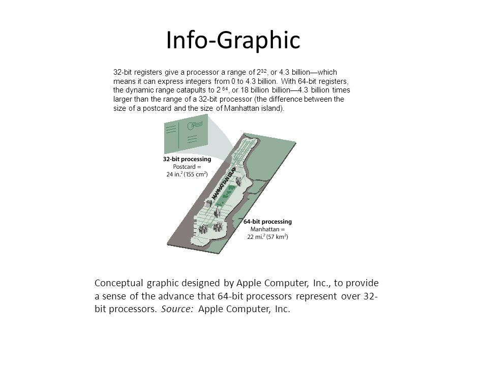 Info-Graphic Conceptual graphic designed by Apple Computer, Inc., to provide a sense of the advance that 64-bit processors represent over 32- bit processors.
