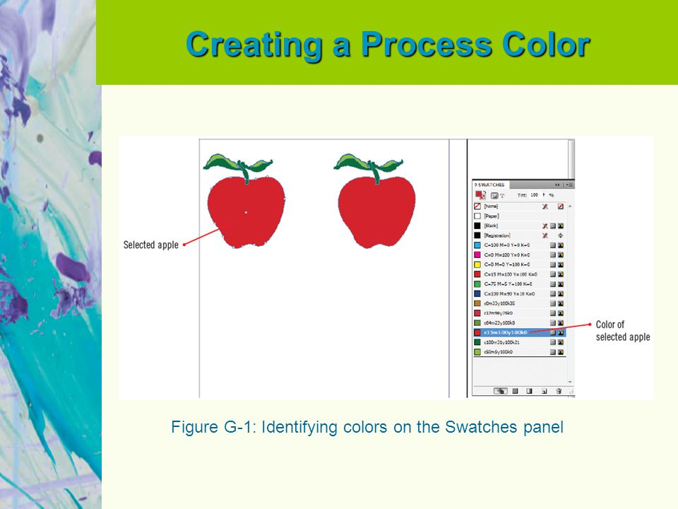 Creating a Process Color Figure G-1: Identifying colors on the Swatches panel