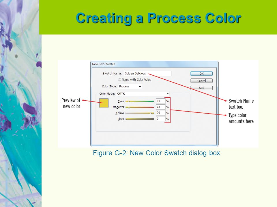 Creating a Process Color Figure G-2: New Color Swatch dialog box