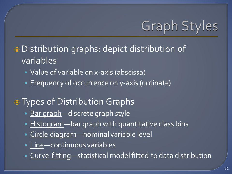 Distribution graphs: depict distribution of variables Value of variable on x-axis (abscissa) Frequency of occurrence on y-axis (ordinate) Types of Distribution Graphs Bar graphdiscrete graph style Histogrambar graph with quantitative class bins Circle diagramnominal variable level Linecontinuous variables Curve-fittingstatistical model fitted to data distribution 12
