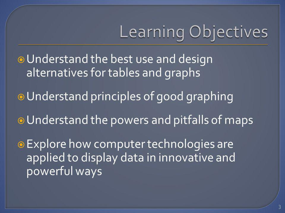 Understand the best use and design alternatives for tables and graphs Understand principles of good graphing Understand the powers and pitfalls of maps Explore how computer technologies are applied to display data in innovative and powerful ways 3