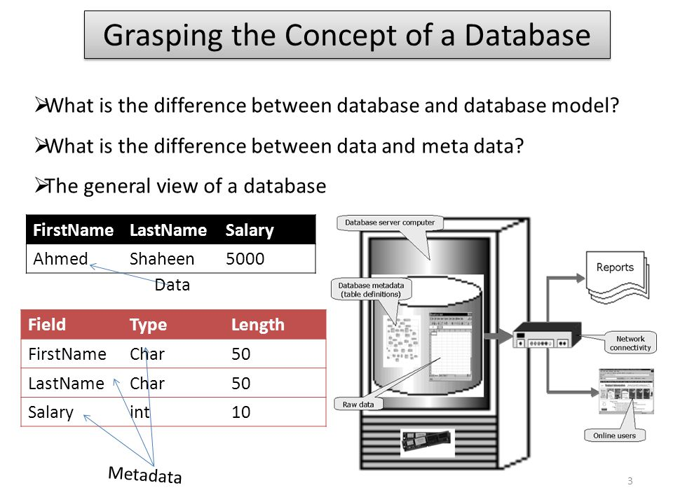 Grasping the Concept of a Database What is the difference between database and database model? What is the difference between data and meta data? The