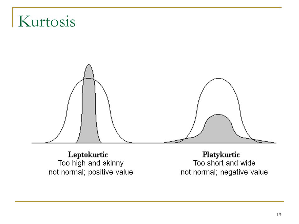 Too high and skinny not normal; positive value Too short and wide not normal; negative value Kurtosis 19