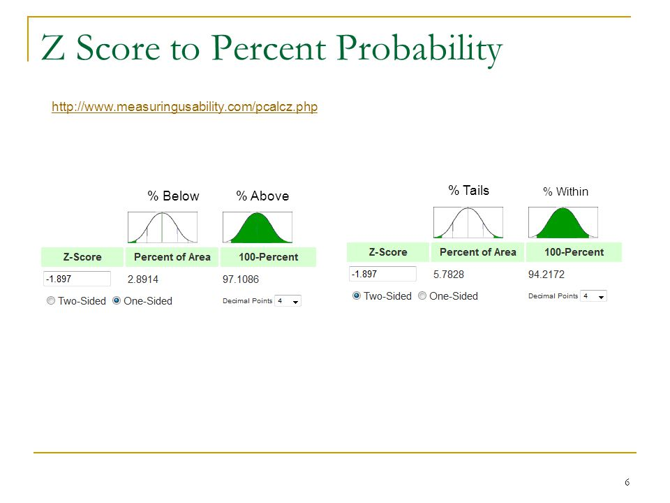 Z Score to Percent Probability http://www.measuringusability.com/pcalcz.php % Below% Above % Tails % Within 6