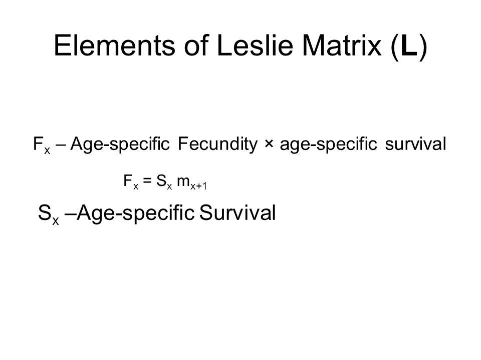 Elements of Leslie Matrix (L) F x – Age-specific Fecundity × age-specific survival S x –Age-specific Survival F x = S x m x+1