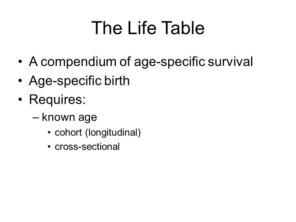 A life table Agenxnx lxlx SxSx mxmx lxmxlxmx 010001.00.50.0 15000.50.20.0 21000.10.55.00.5 3500.050.19.04.5 450.0--- l x = probability a newborn attains age x s x = age-specific survival, i.e., survival between age x x+1 m x = Number of female progeny per female n x = probability a newborn attains age x