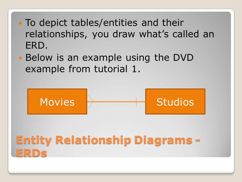Entity Relationship Diagrams - ERDs To depict tables/entities and their relationships, you draw whats called an ERD. Below is an example using the DVD