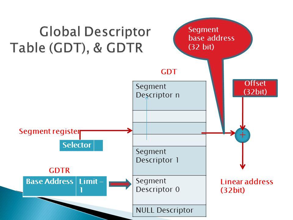 Segment Descriptor n Segment Descriptor 1 Segment Descriptor 0 NULL Descriptor Base AddressLimit - 1 + Linear address (32bit) Segment base address (32
