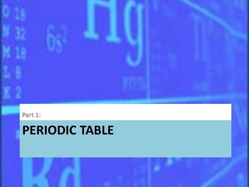 PERIODIC TABLE Part 1: