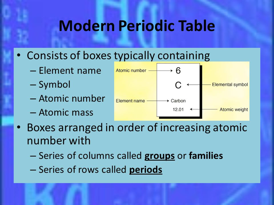 Groups of Non-Metals Halogens – group 17 – highly reactive and often found in compounds with other elements Noble Gases - group 18 – Very stable – unreactive