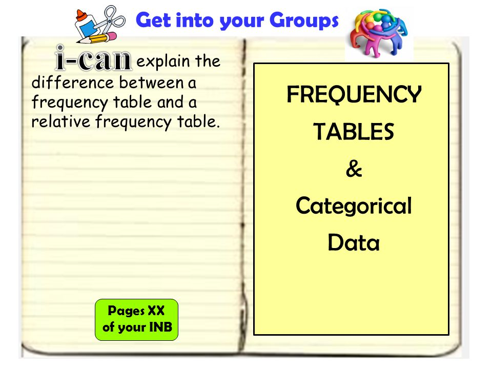explain the difference between a frequency table and a relative frequency table. Get into your Groups Pages XX of your INB FREQUENCY TABLES & Categori