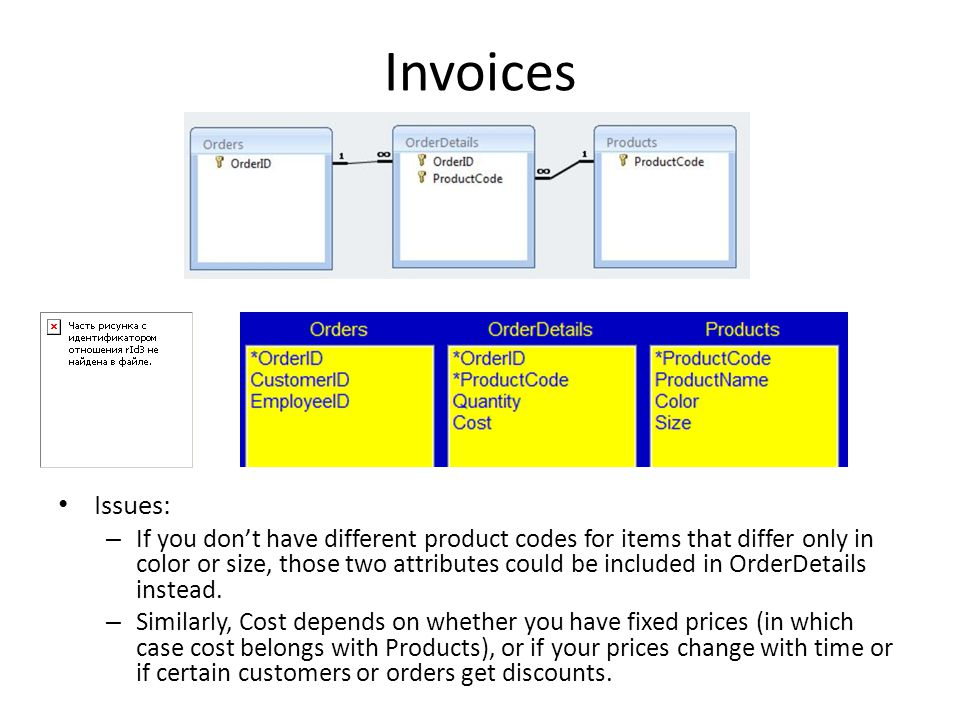 Invoices Issues: – If you dont have different product codes for items that differ only in color or size, those two attributes could be included in Ord