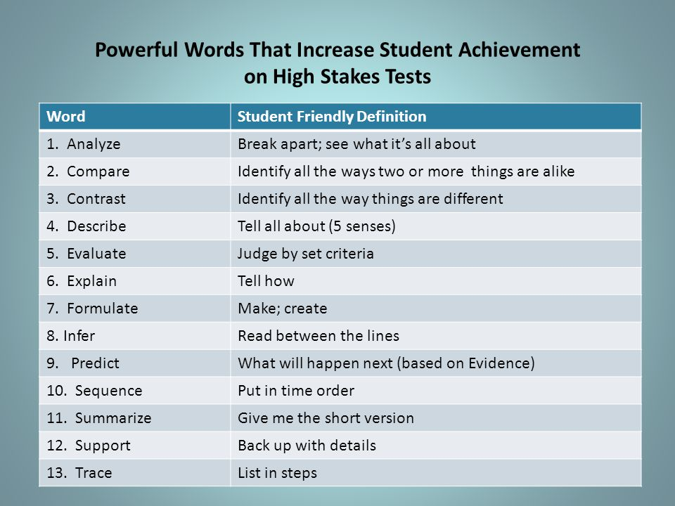 Powerful Words That Increase Student Achievement on High Stakes Tests WordStudent Friendly Definition 1.