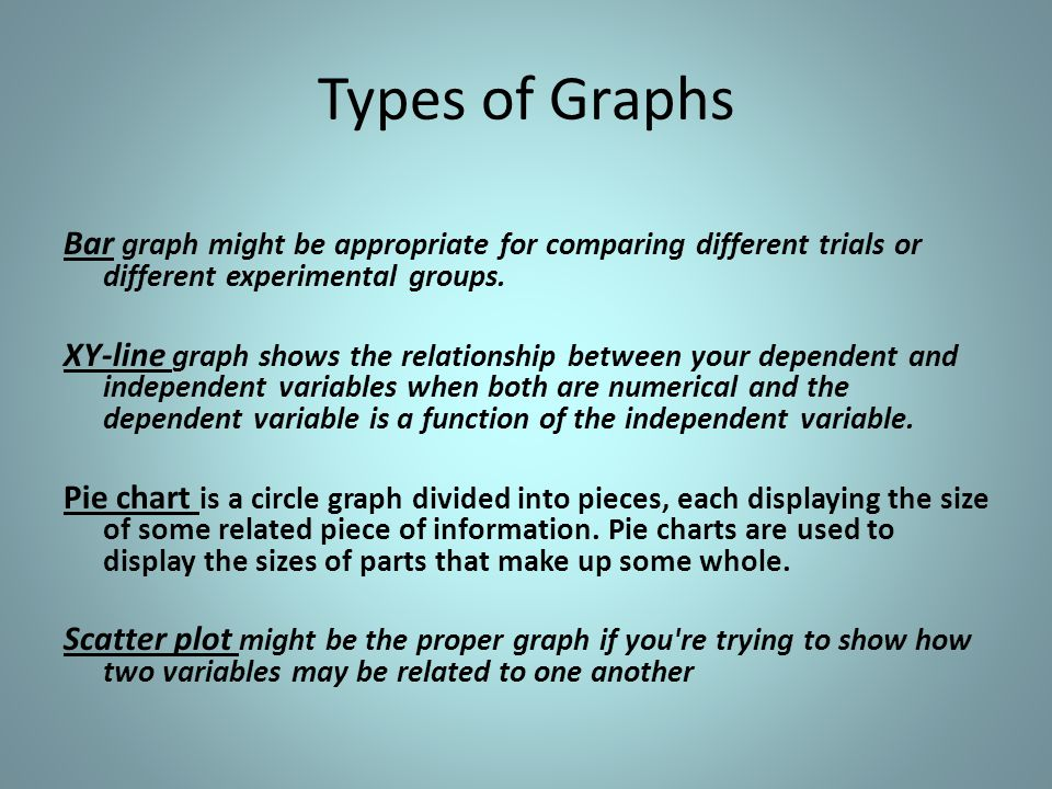 Types of Graphs Bar graph might be appropriate for comparing different trials or different experimental groups.