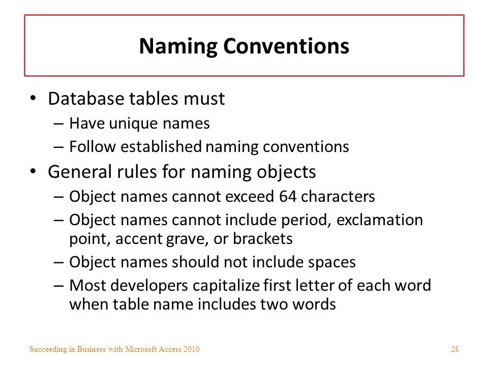 Naming Conventions Database tables must – Have unique names – Follow established naming conventions General rules for naming objects – Object names ca