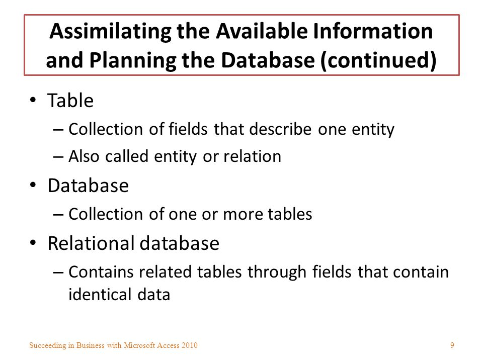 Level 1 Summary Discovery phase Identify existing and missing data Determine tables – Determine data types Follow naming conventions Succeeding in Business with Microsoft Access 201030