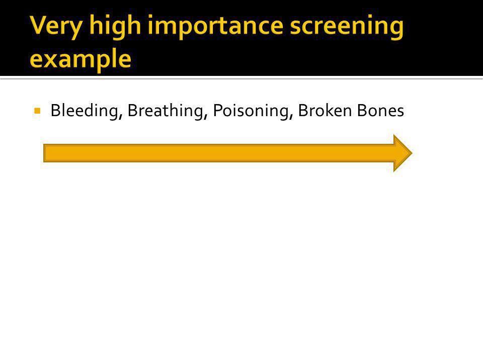 Bleeding, Breathing, Poisoning, Broken Bones