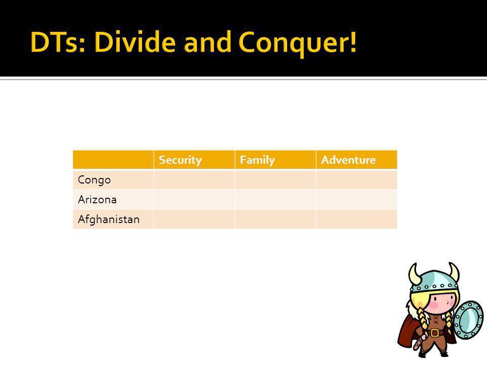 SecurityFamilyAdventure Congo Arizona Afghanistan