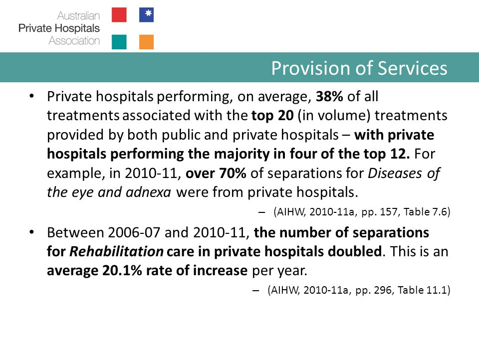Between 2006-07 and 2010-11, the number of separations for sub- and non-acute cares in both private and public hospital sectors increased by 11.9% per year.