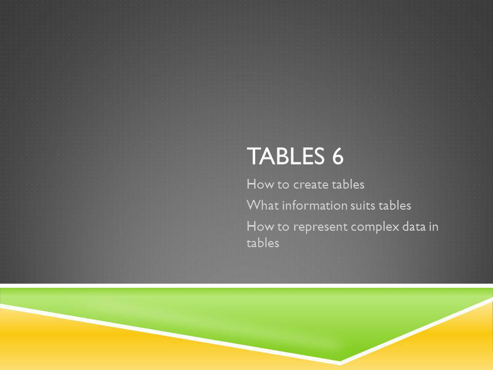 TABLES 6 How to create tables What information suits tables How to represent complex data in tables