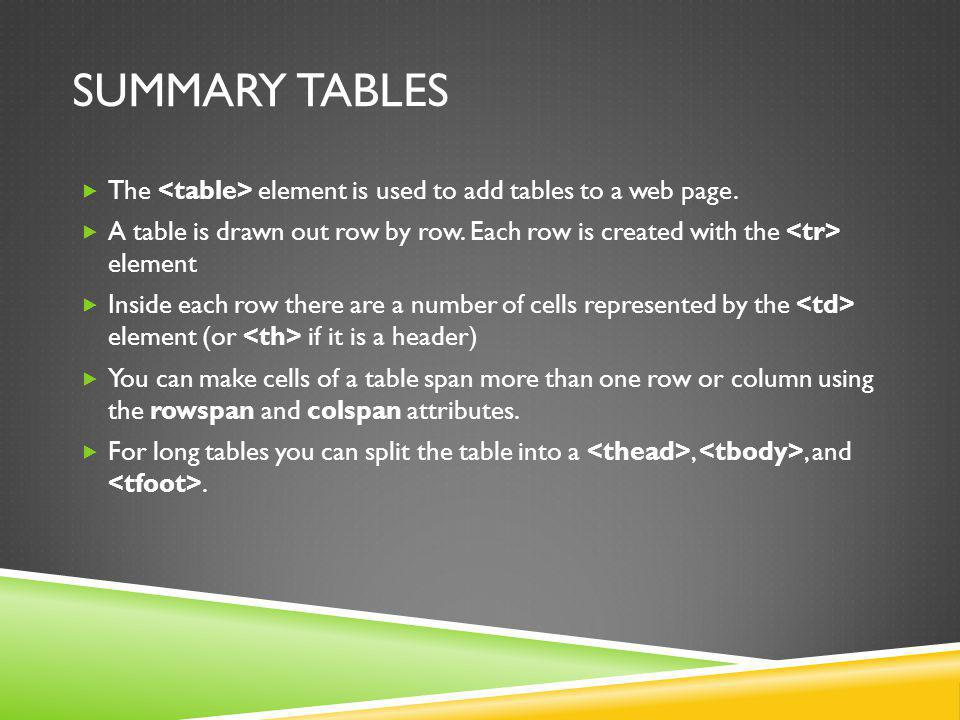 SUMMARY TABLES The element is used to add tables to a web page.