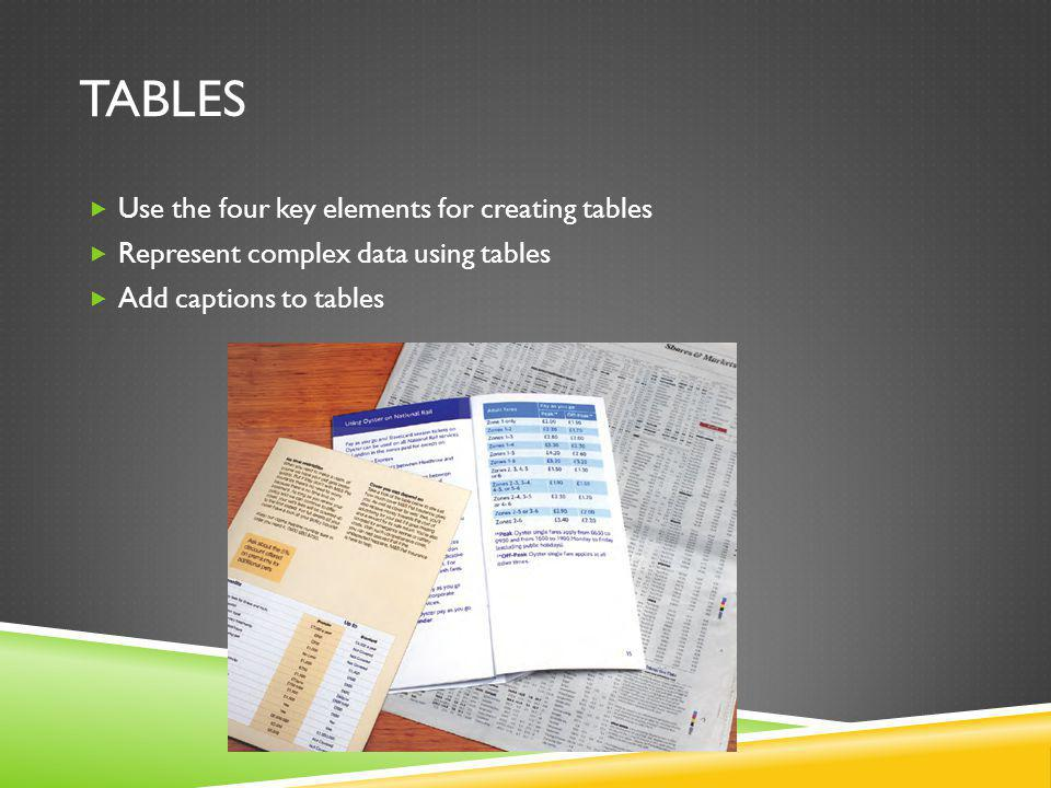 TABLES Use the four key elements for creating tables Represent complex data using tables Add captions to tables