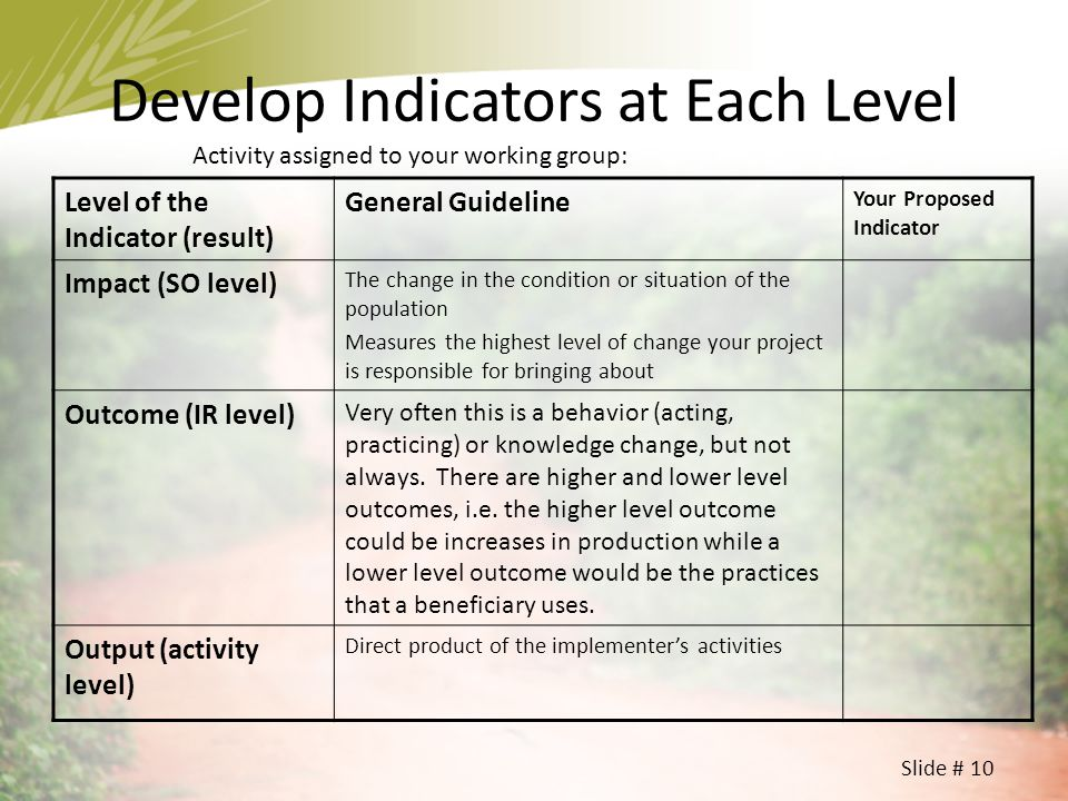 Slide # 10 Develop Indicators at Each Level Activity assigned to your working group: Level of the Indicator (result) General Guideline Your Proposed I