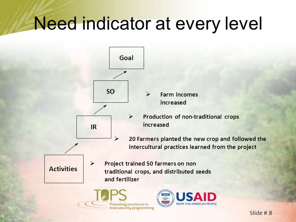Slide # 9 Linking Indicators to RF In small groups take the activity assigned to you and create 3 indicators to measure the causal chain the activity is part of, one at each level, output, outcome, impact: –Activity 1: Training on proper hand washing techniques –Activity 2: Training farmers on improved crop management techniques –Activity 3: Training on crop storage systems You have 15 minutes- 5 minutes per indicator.
