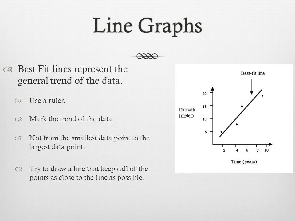 Best Fit lines represent the general trend of the data.
