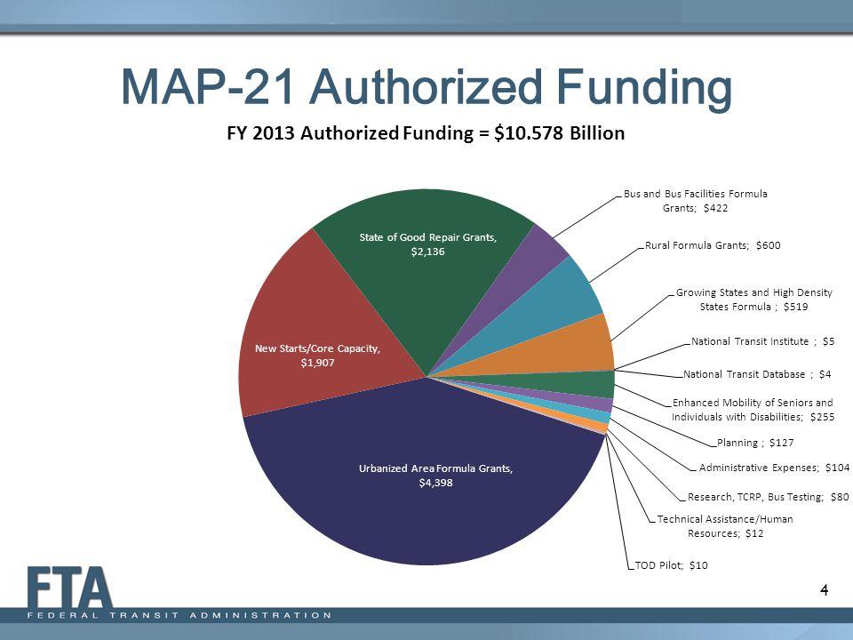 MAP-21 Authorized Funding 4