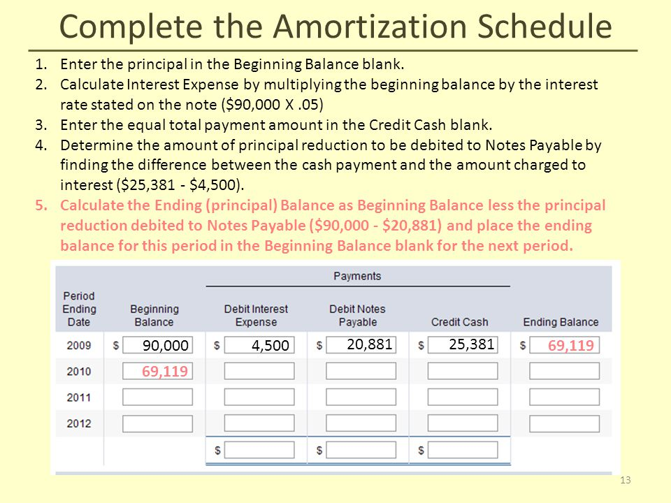 Complete the Amortization Schedule 1.Enter the principal in the Beginning Balance blank.