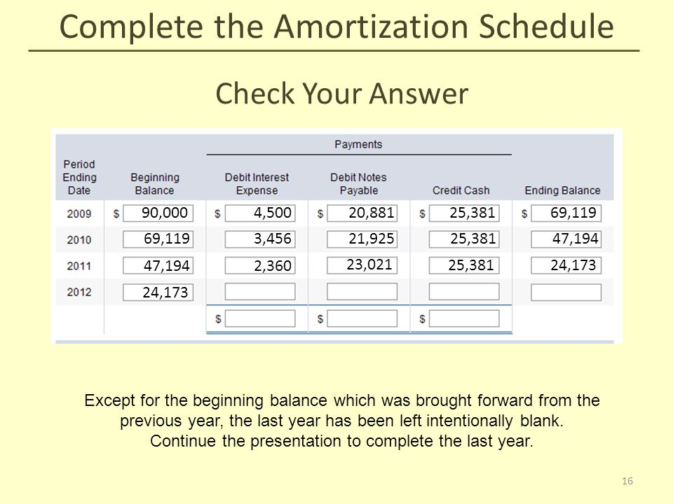 Complete the Amortization Schedule Check Your Answer 90,000 4,50020,88125,38169,119 3,45621,925 25,381 47,194 2,360 23,021 25,381 24,173 Except for the beginning balance which was brought forward from the previous year, the last year has been left intentionally blank.