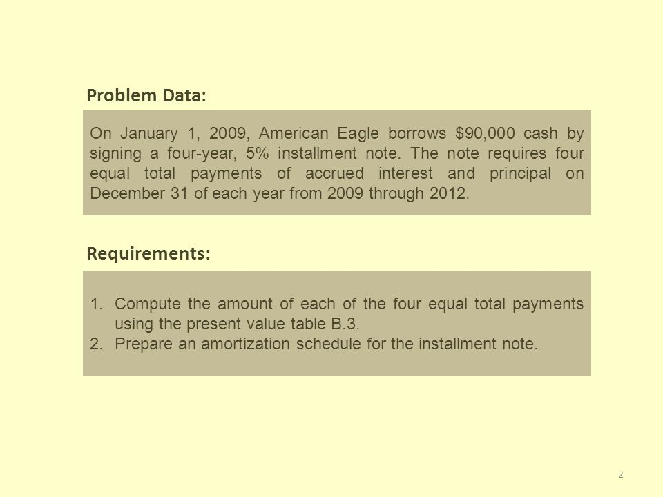 Problem Data: On January 1, 2009, American Eagle borrows $90,000 cash by signing a four-year, 5% installment note.