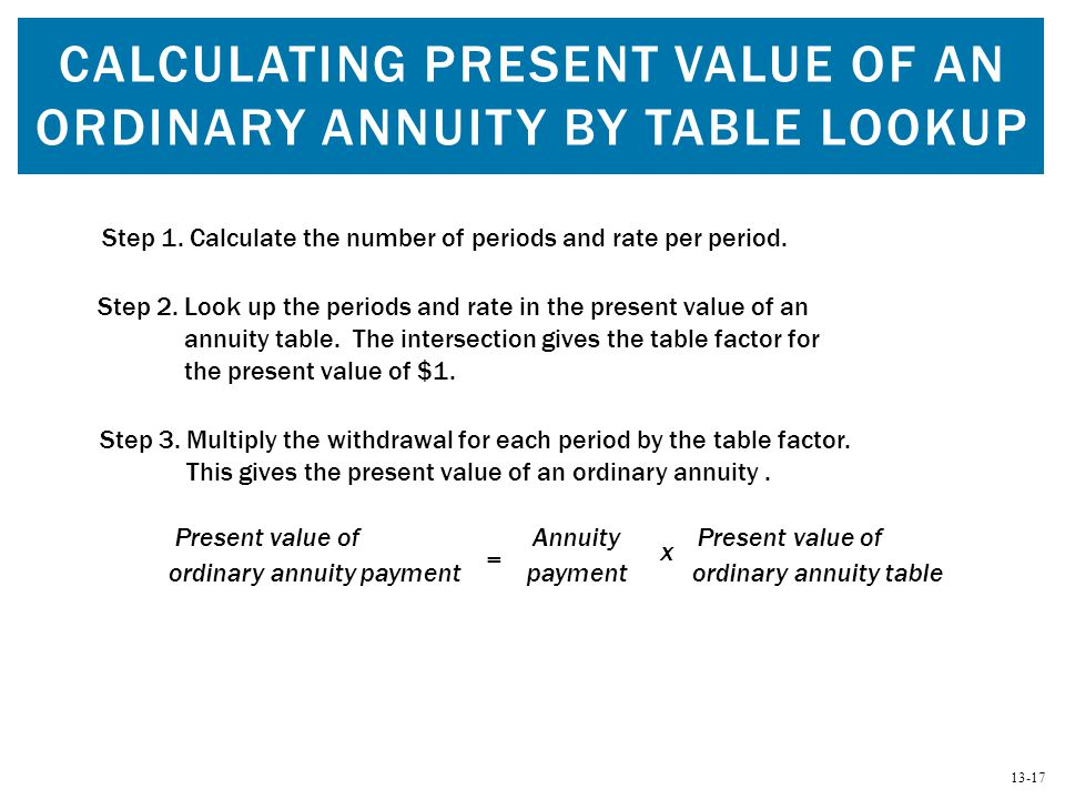13-17 CALCULATING PRESENT VALUE OF AN ORDINARY ANNUITY BY TABLE LOOKUP Step 1. Calculate the number of periods and rate per period. Step 2. Look up th