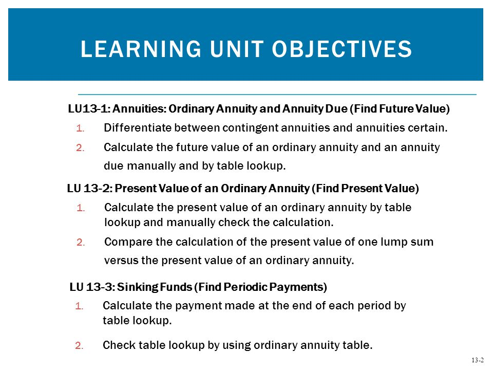 13-2 1. Differentiate between contingent annuities and annuities certain. 2. Calculate the future value of an ordinary annuity and an annuity due manu